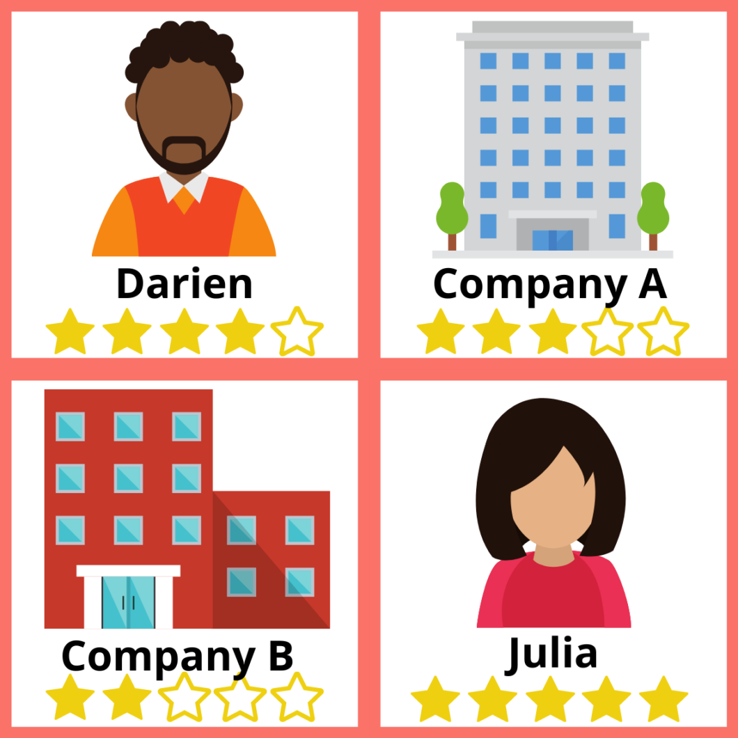 Find Temporary Worker 3 | Hatch, Create an Online Marketplace